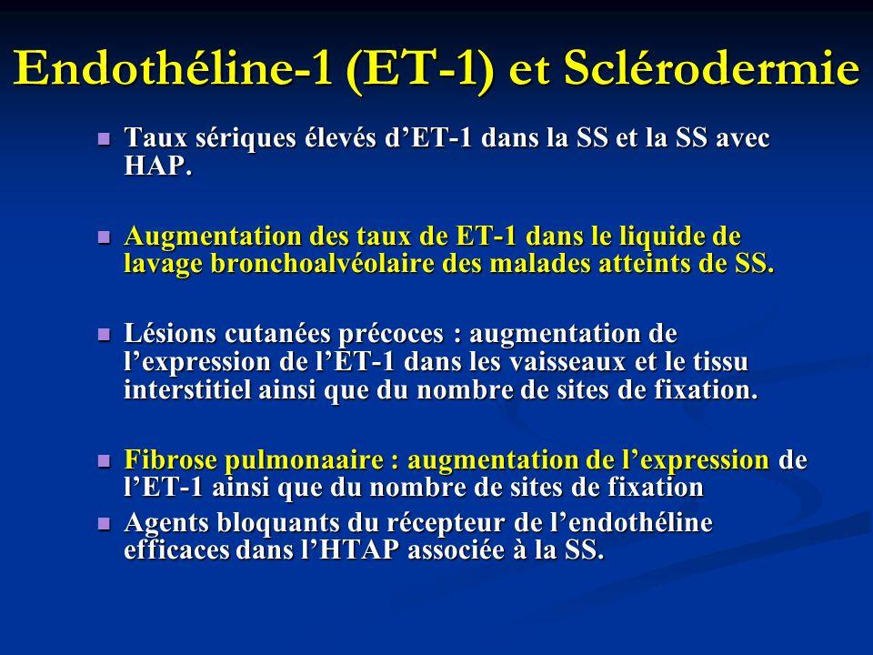 Endothéline-1 (ET-1) et Sclérodermie
