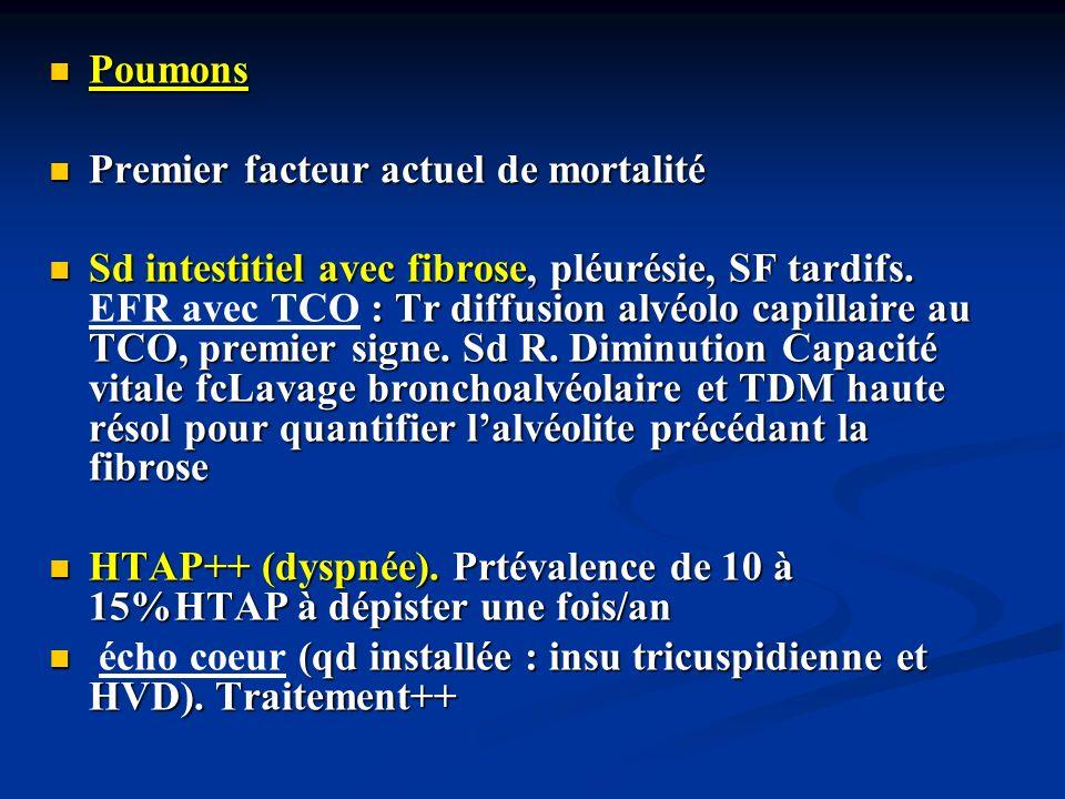 Poumons Premier facteur actuel de mortalité.