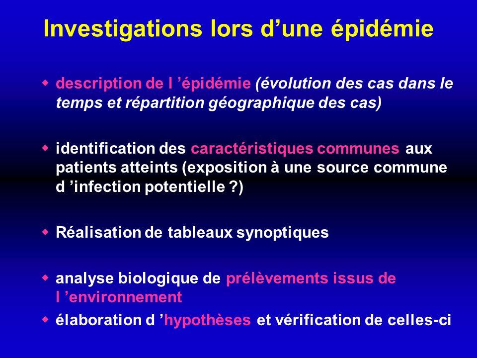Investigations lors d'une épidémie