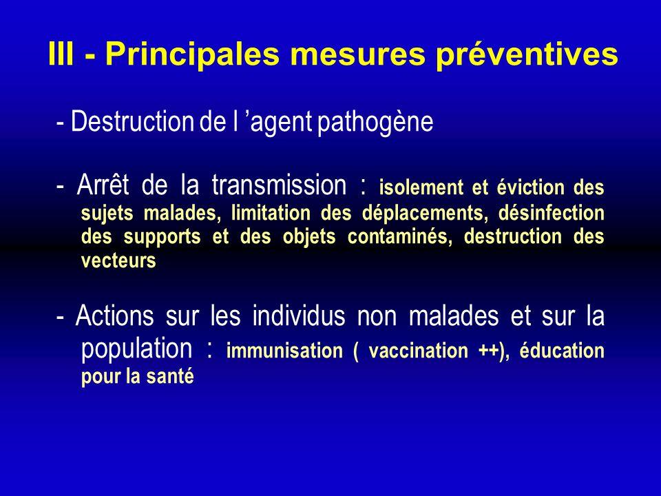 III - Principales mesures préventives