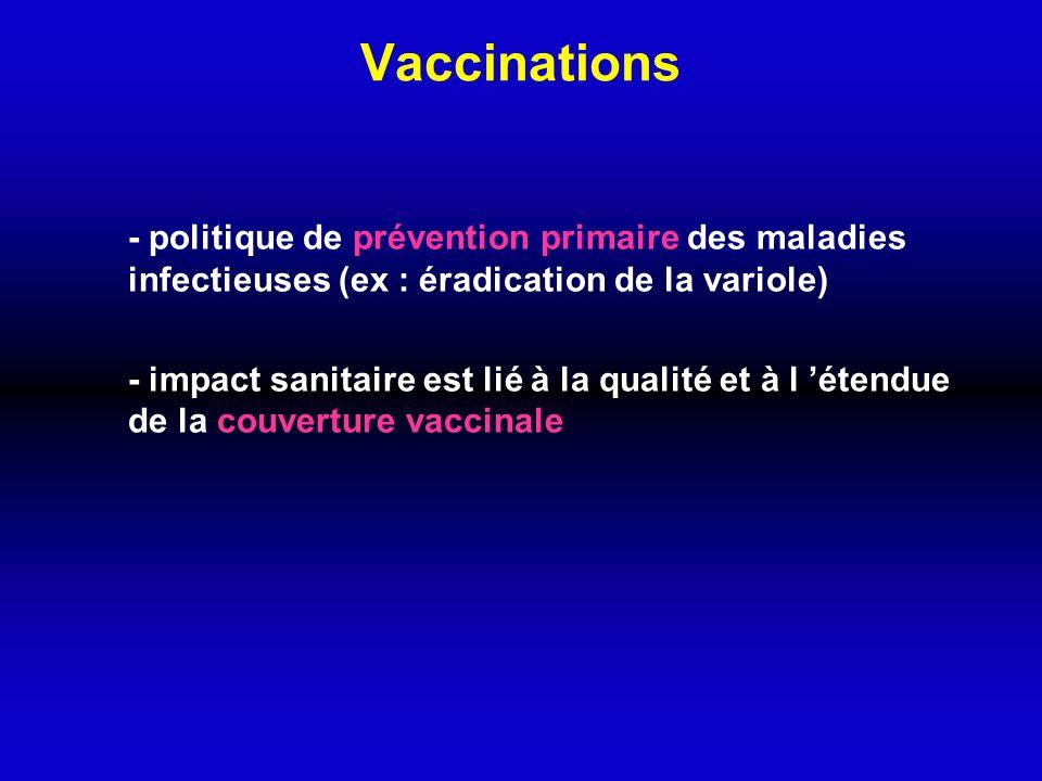 Vaccinations - politique de prévention primaire des maladies infectieuses (ex : éradication de la variole)