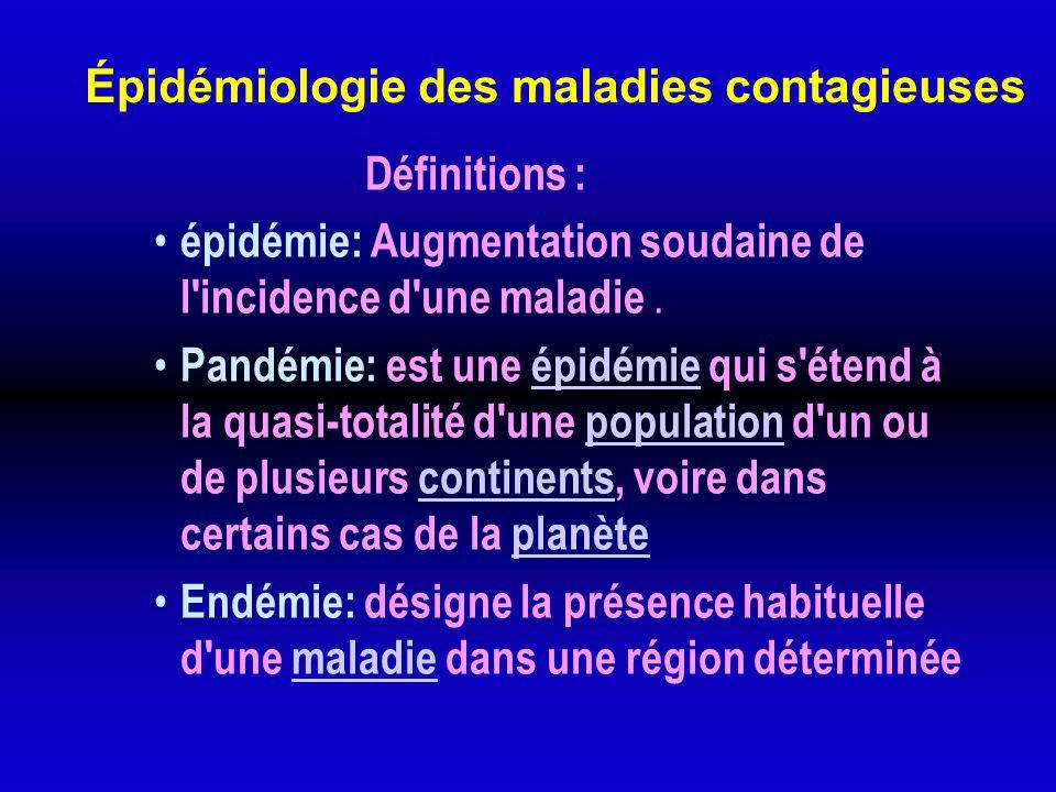 Épidémiologie des maladies contagieuses