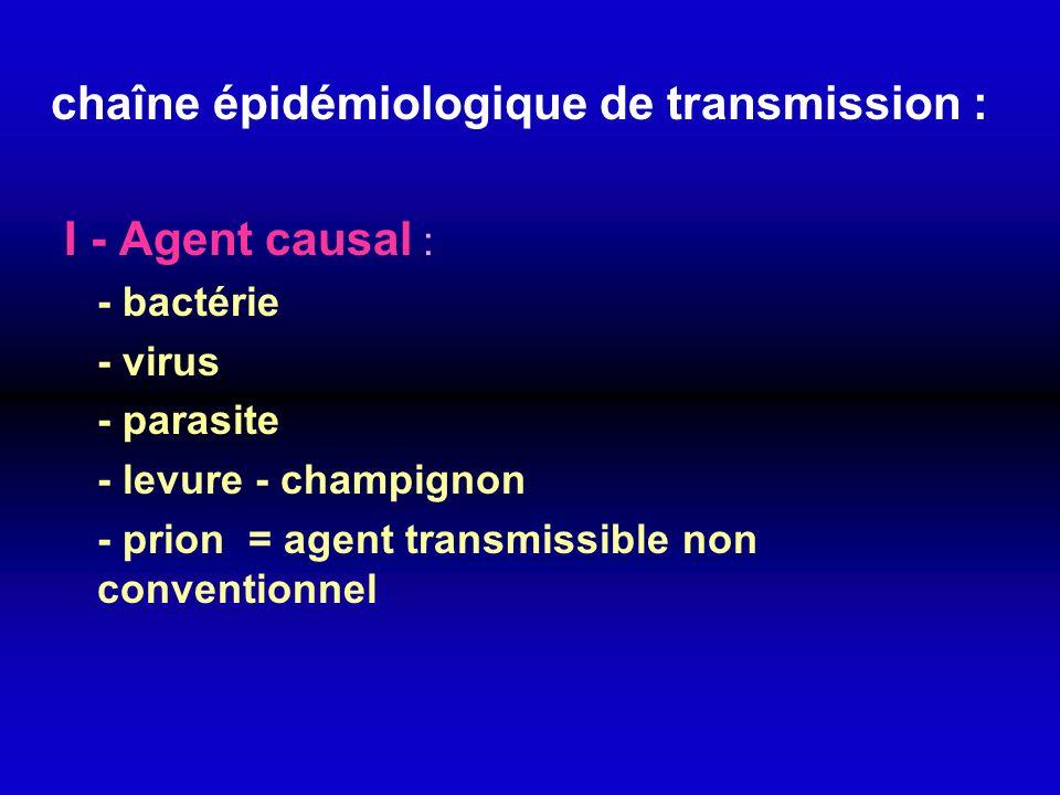 chaîne épidémiologique de transmission : I - Agent causal :