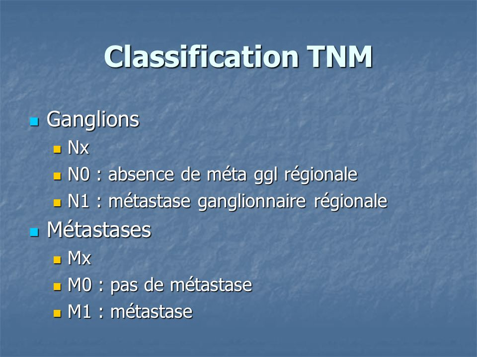 Classification TNM Ganglions Métastases Nx