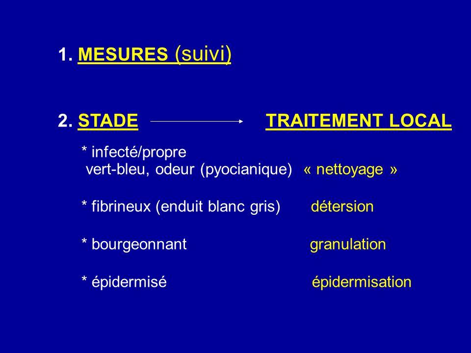 1. MESURES (suivi) 2. STADE TRAITEMENT LOCAL * infecté/propre vert-bleu, odeur (pyocianique) « nettoyage »