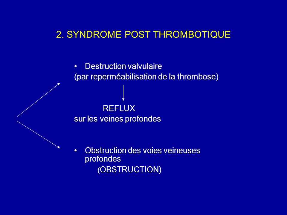 2. SYNDROME POST THROMBOTIQUE