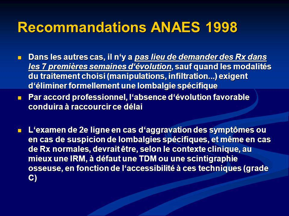 Recommandations ANAES 1998