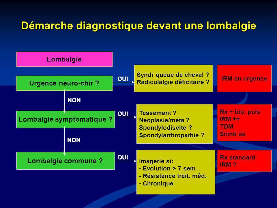 Démarche diagnostique devant une lombalgie
