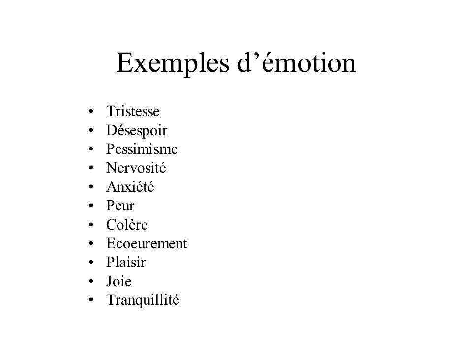 Exemples d'émotion Tristesse Désespoir Pessimisme Nervosité Anxiété
