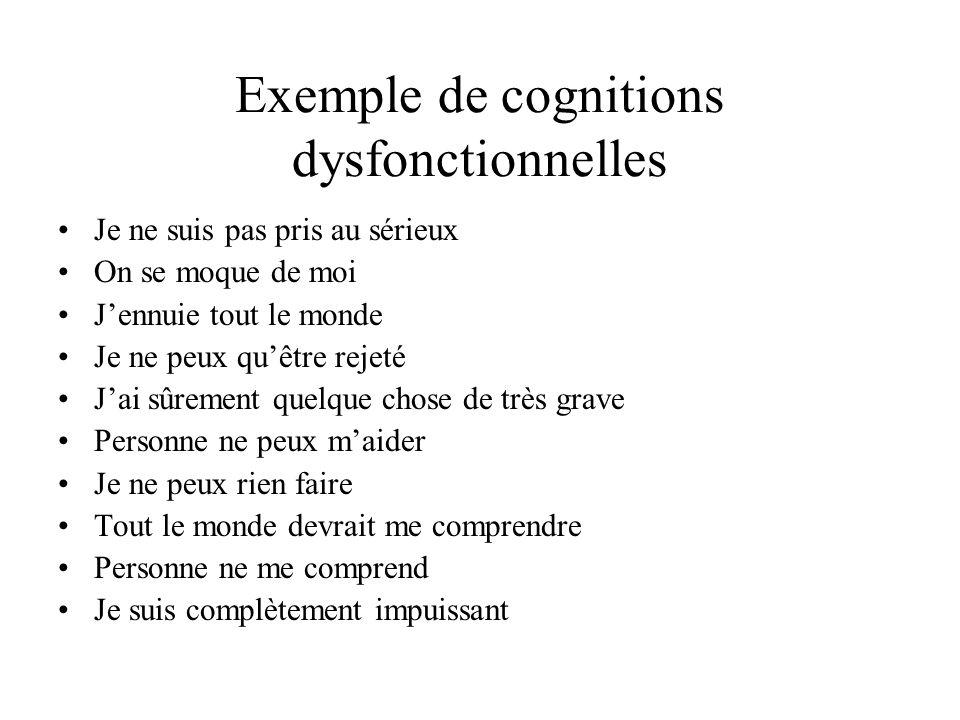 Exemple de cognitions dysfonctionnelles
