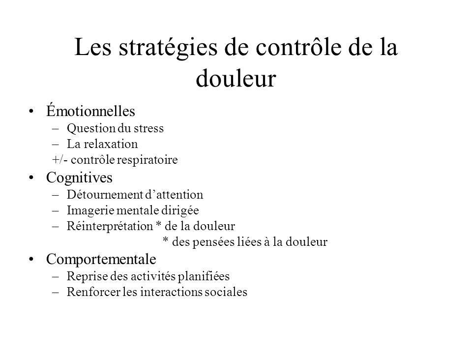 Les stratégies de contrôle de la douleur