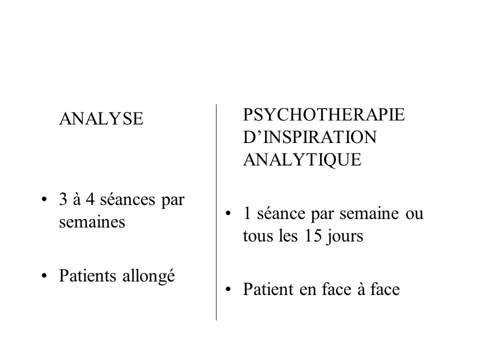 PSYCHOTHERAPIE D'INSPIRATION ANALYTIQUE