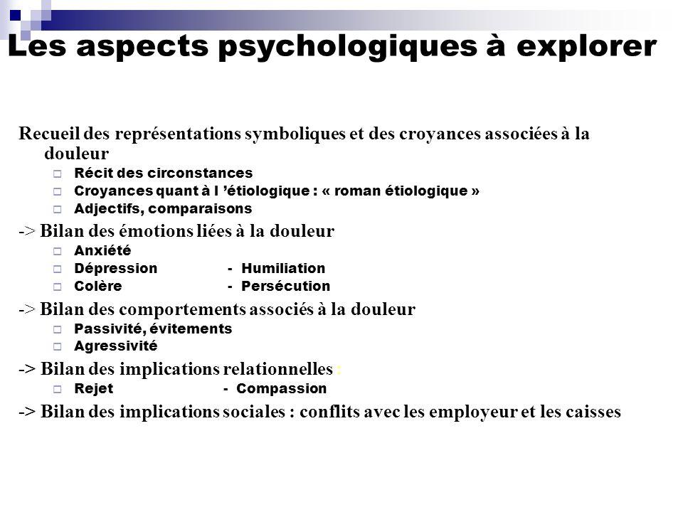 Les aspects psychologiques à explorer