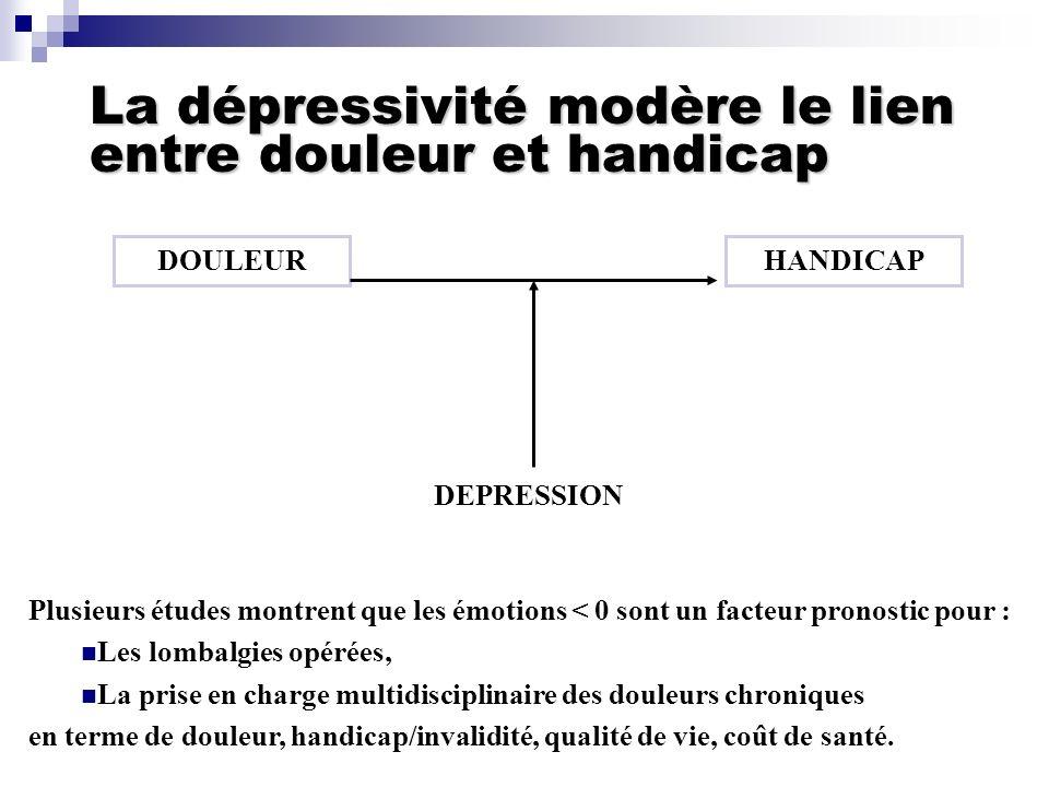 La dépressivité modère le lien entre douleur et handicap