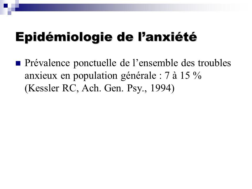 Epidémiologie de l'anxiété