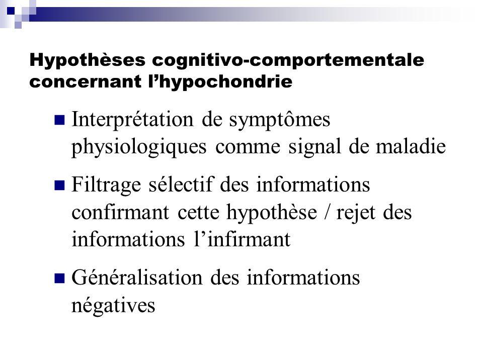 Hypothèses cognitivo-comportementale concernant l'hypochondrie