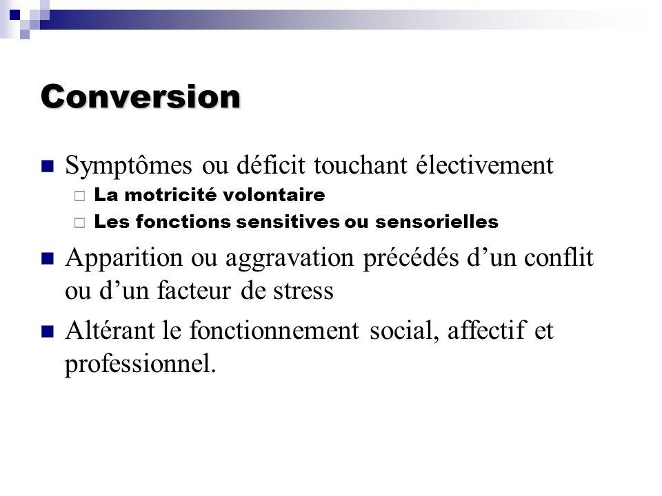 Conversion Symptômes ou déficit touchant électivement