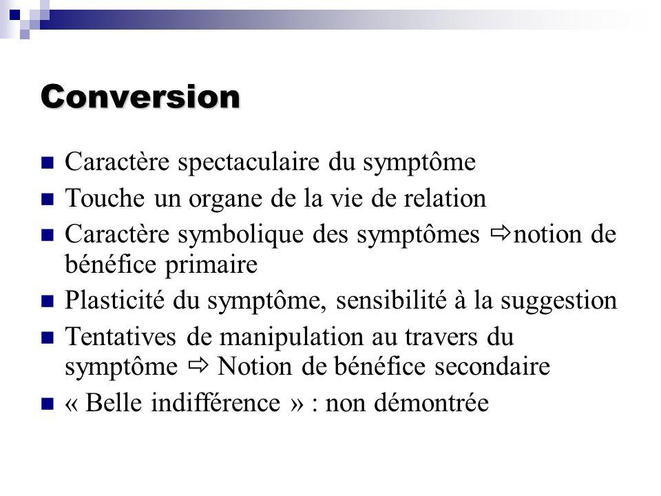 Conversion Caractère spectaculaire du symptôme