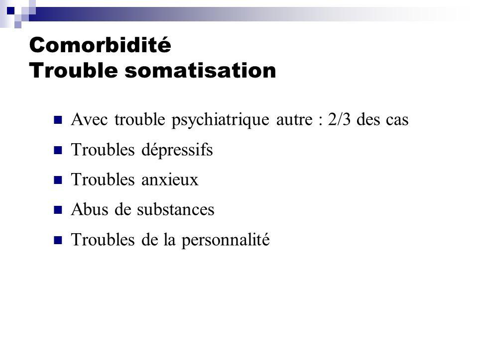 Comorbidité Trouble somatisation