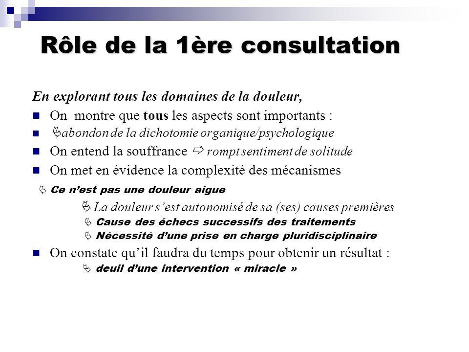 Rôle de la 1ère consultation