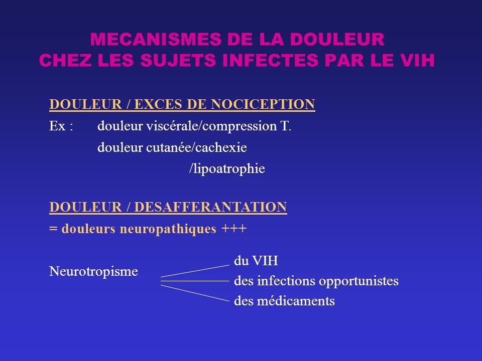 MECANISMES DE LA DOULEUR CHEZ LES SUJETS INFECTES PAR LE VIH