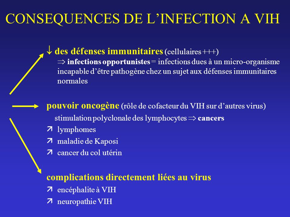 CONSEQUENCES DE L'INFECTION A VIH