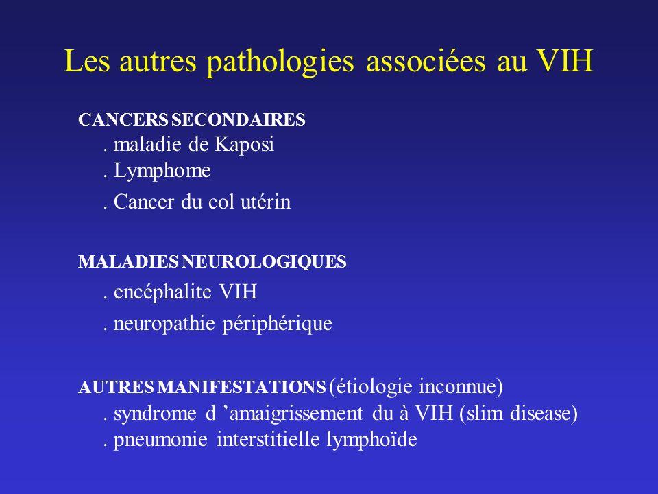 Les autres pathologies associées au VIH