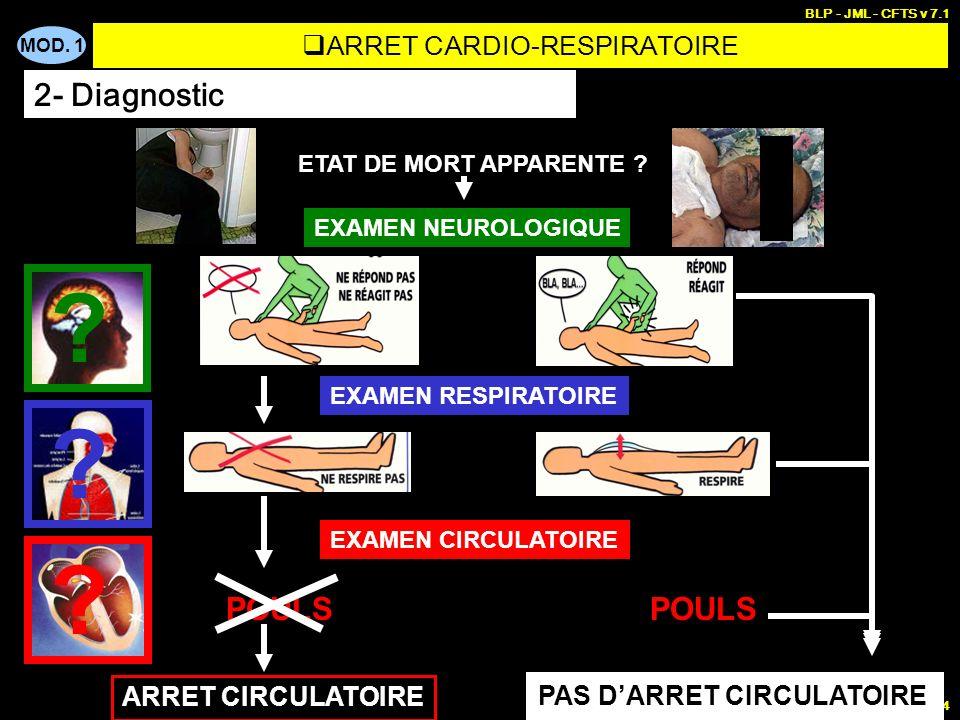 ARRET CARDIO-RESPIRATOIRE