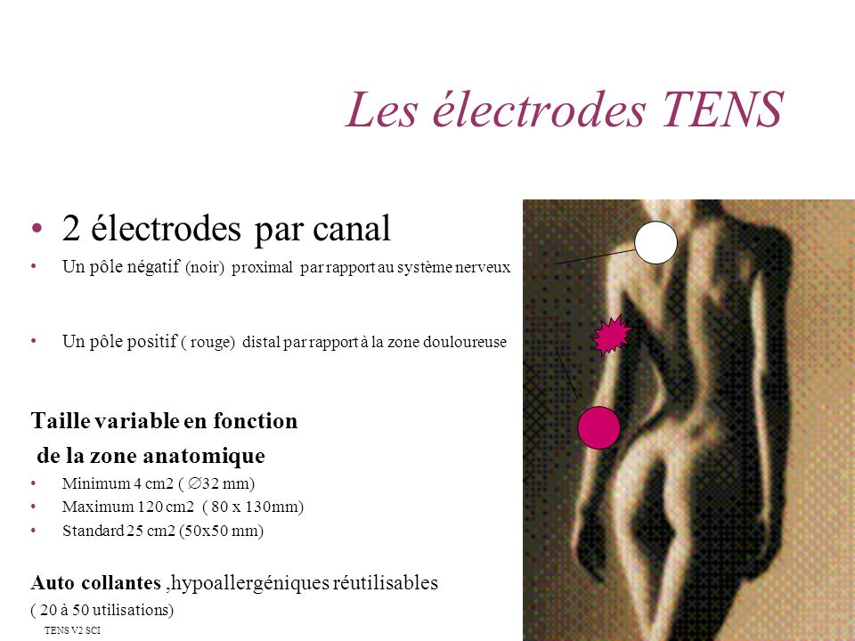Les électrodes TENS 2 électrodes par canal Taille variable en fonction