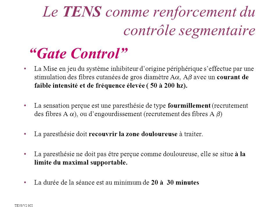 Le TENS comme renforcement du contrôle segmentaire