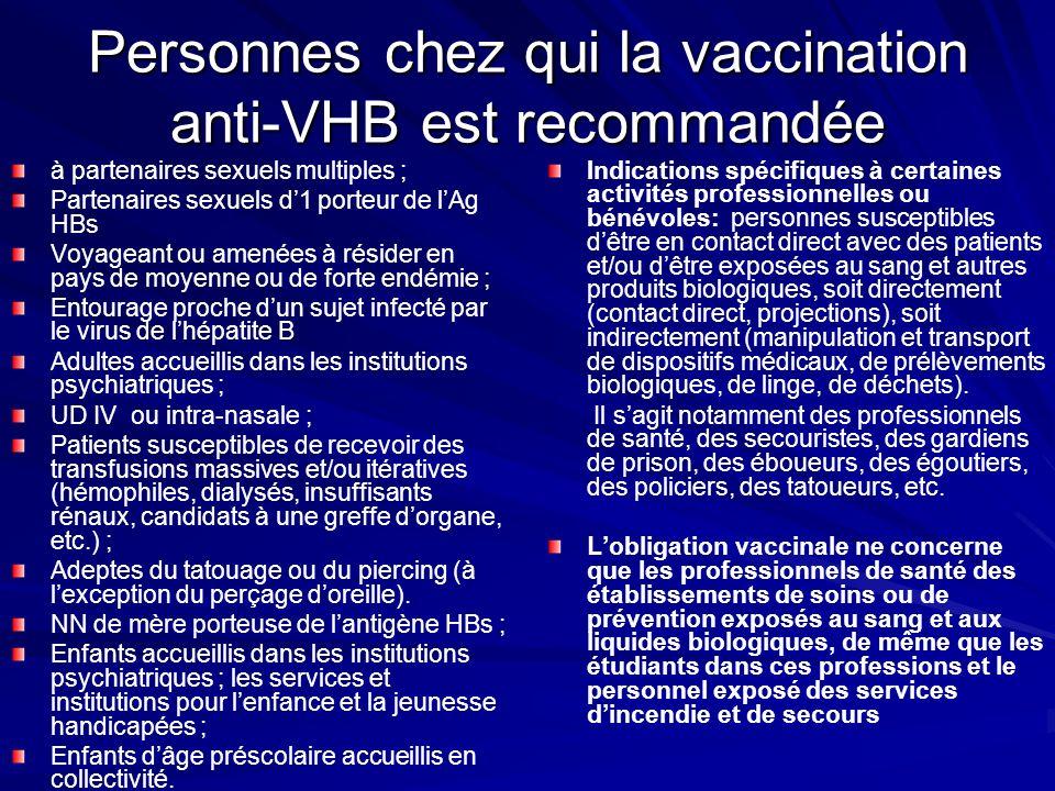 Personnes chez qui la vaccination anti-VHB est recommandée