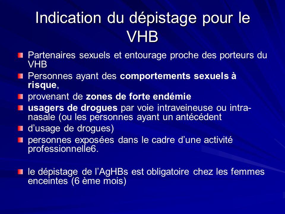 Indication du dépistage pour le VHB