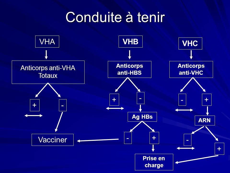 Conduite à tenir VHA VHB VHC - + - + + - - + Vacciner - +