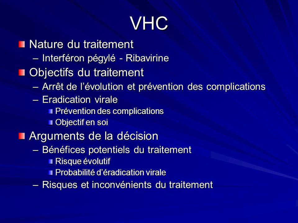 VHC Nature du traitement Objectifs du traitement