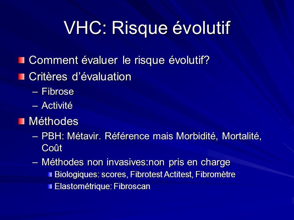 VHC: Risque évolutif Comment évaluer le risque évolutif