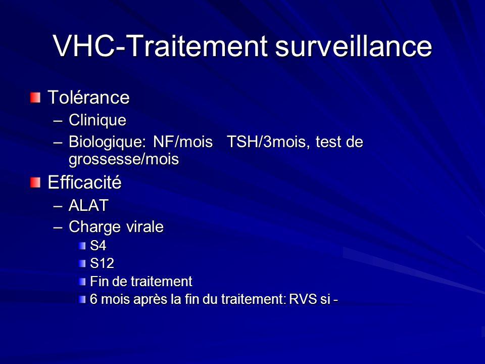 VHC-Traitement surveillance