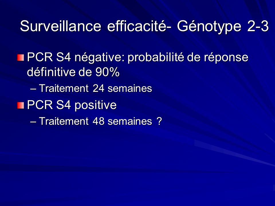 Surveillance efficacité- Génotype 2-3