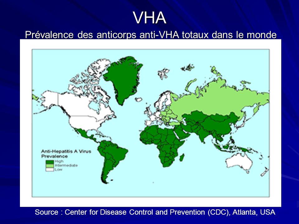 Prévalence des anticorps anti-VHA totaux dans le monde