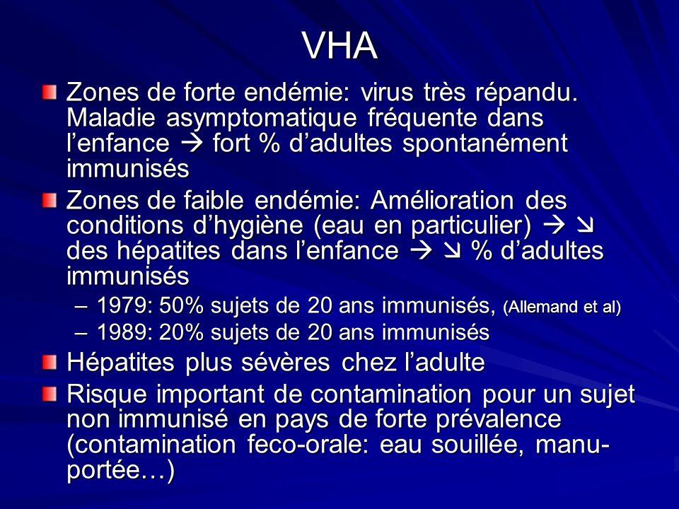 VHA Zones de forte endémie: virus très répandu. Maladie asymptomatique fréquente dans l'enfance  fort % d'adultes spontanément immunisés.