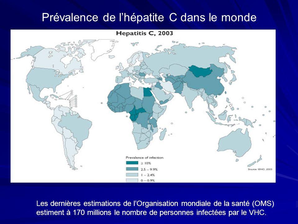 Prévalence de l'hépatite C dans le monde