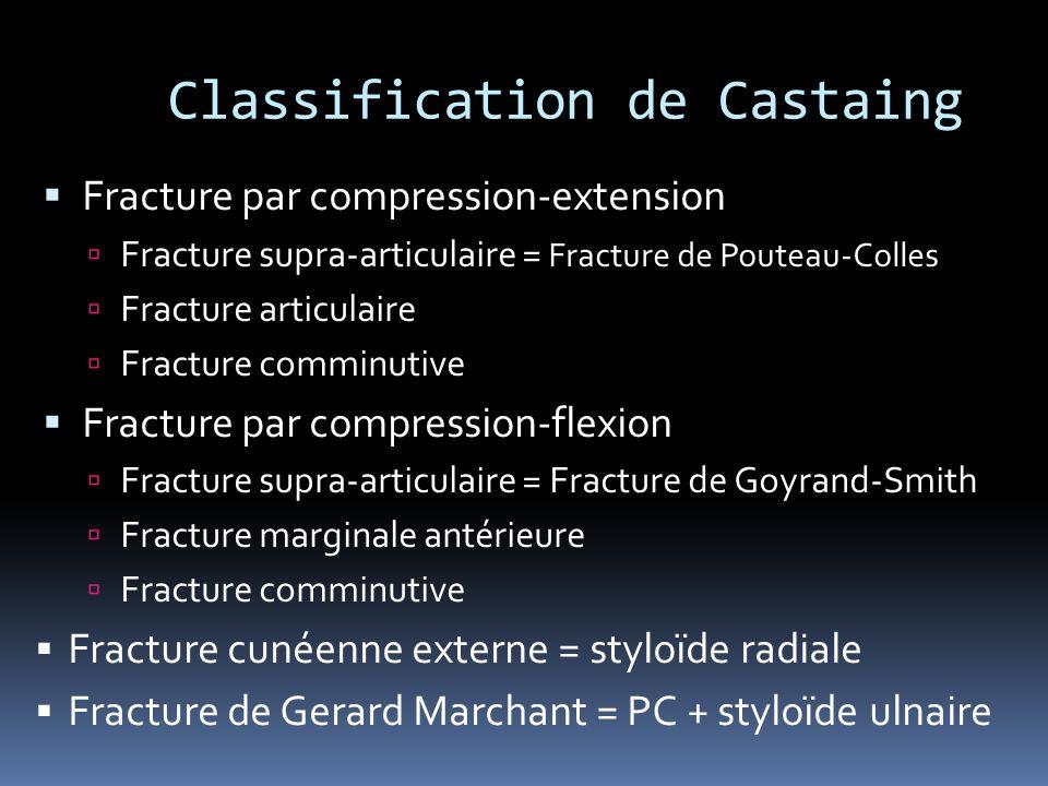 Classification de Castaing