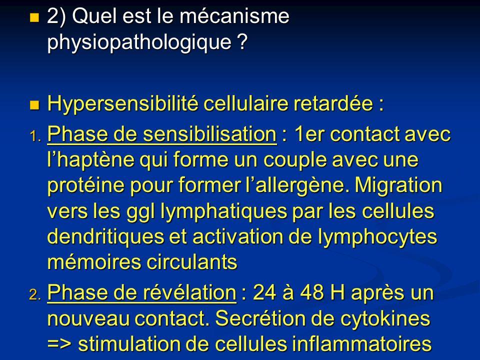 2) Quel est le mécanisme physiopathologique