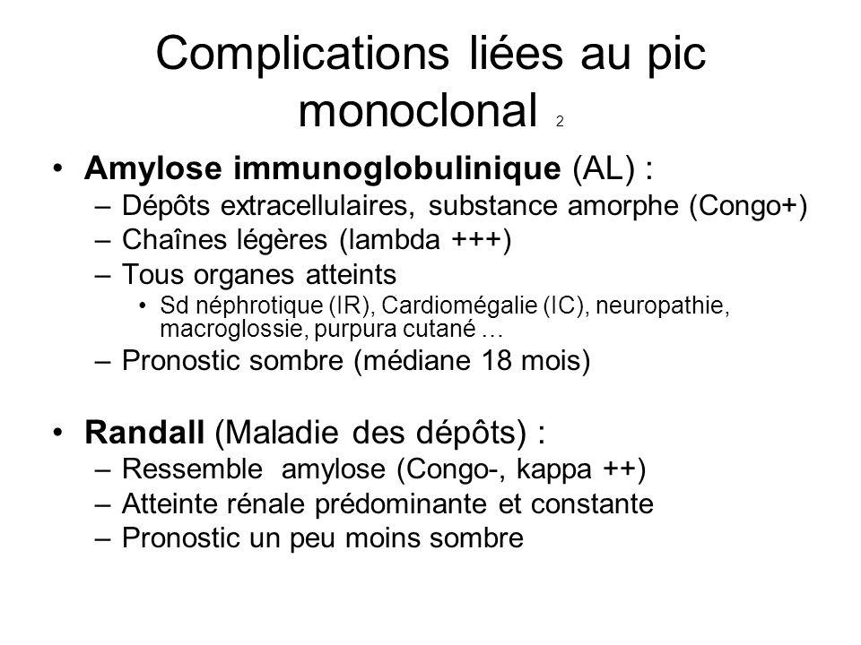 Complications liées au pic monoclonal 2