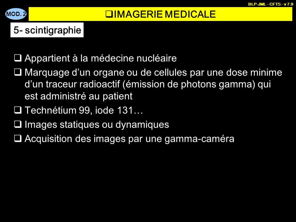 Appartient à la médecine nucléaire