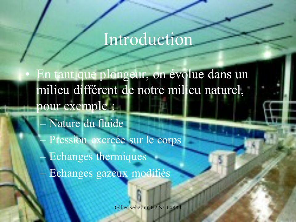 IntroductionEn tant que plongeur, on évolue dans un milieu différent de notre milieu naturel, pour exemple :