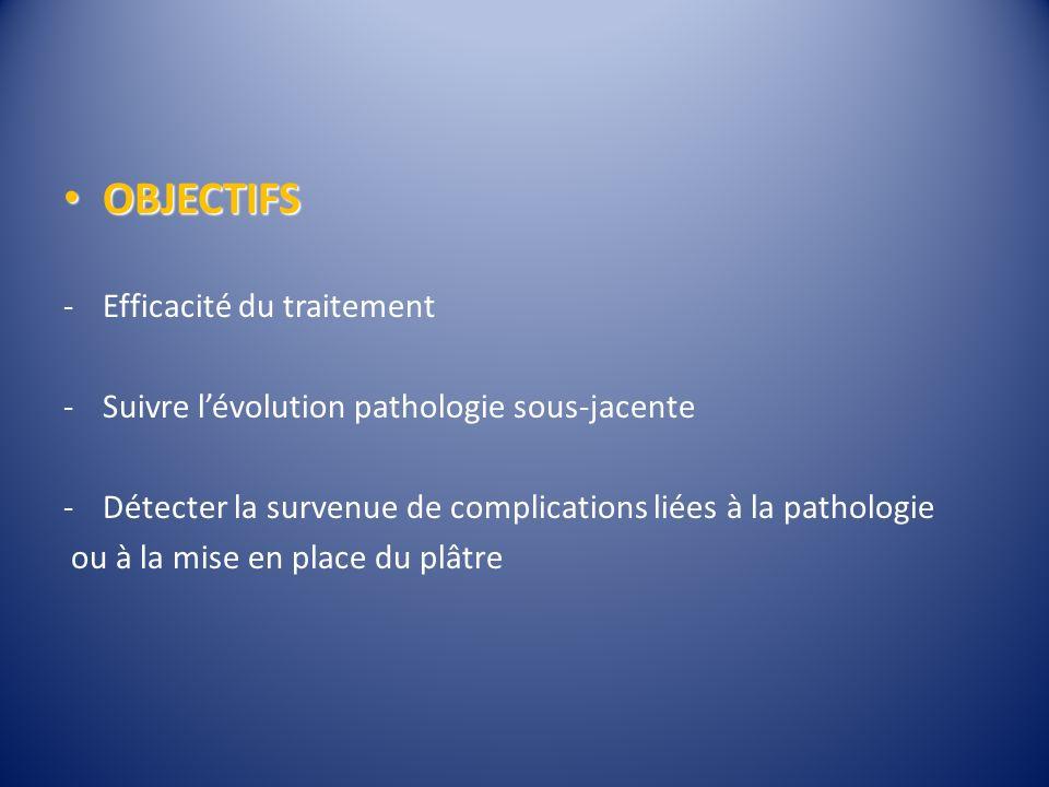 OBJECTIFS Efficacité du traitement