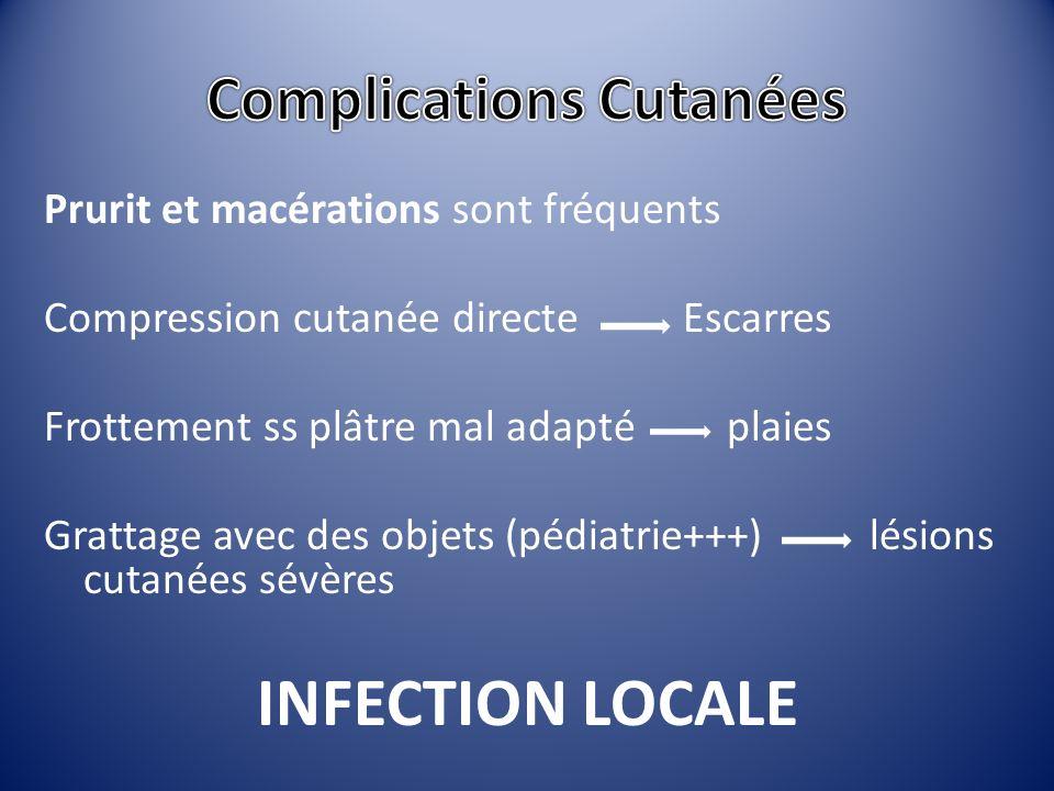 Complications Cutanées