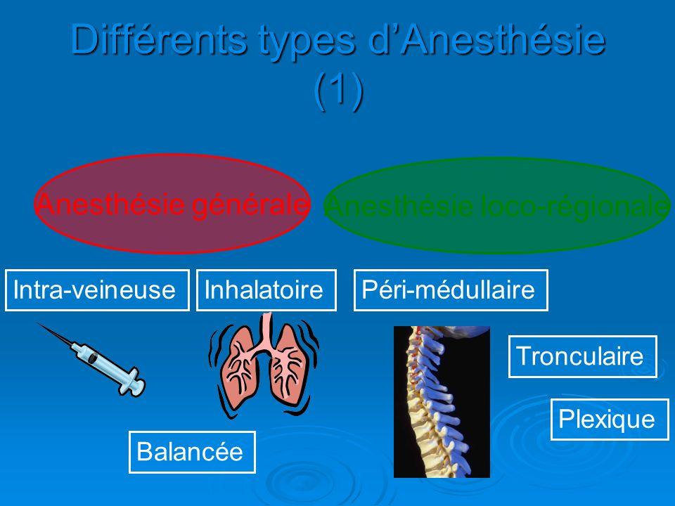 Différents types d'Anesthésie (1)