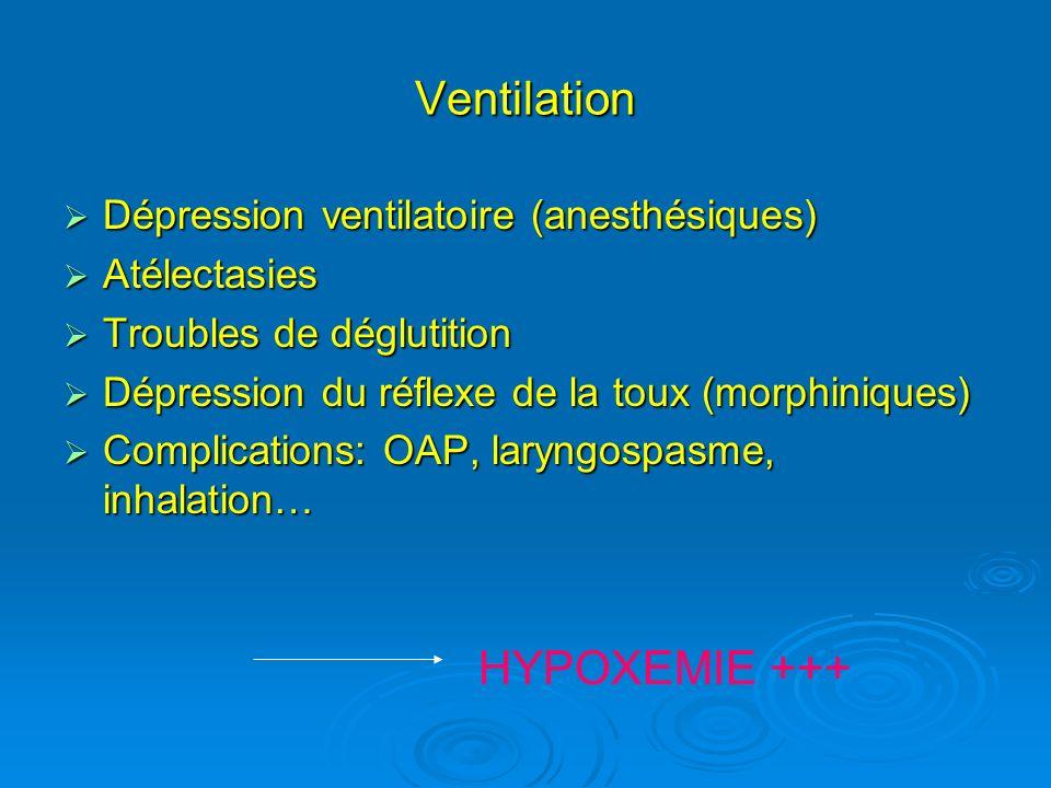 Ventilation HYPOXEMIE +++ Dépression ventilatoire (anesthésiques)