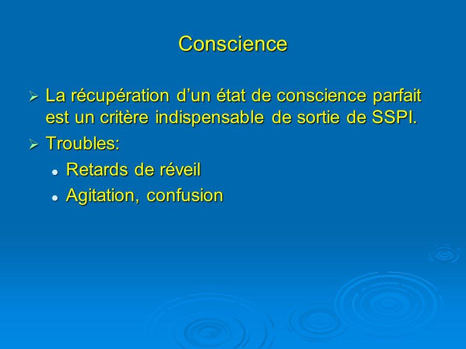 Conscience La récupération d'un état de conscience parfait est un critère indispensable de sortie de SSPI.